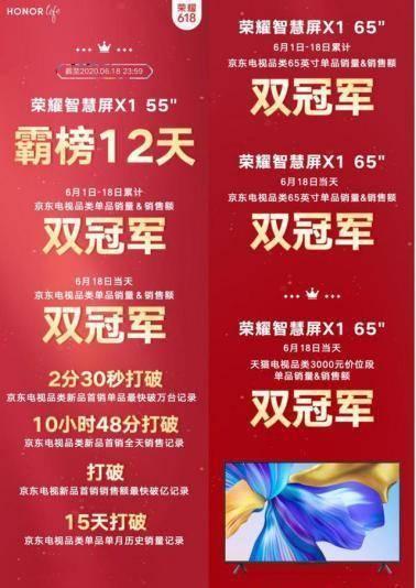 荣耀智慧屏X1系列618销量口碑双丰收,五大标杆品质引发行业思考