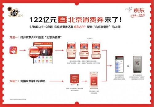 神价买好物,京东618可不光只有北京消费券这么简单