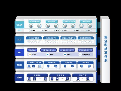 """赛轮集团""""橡链云""""工业互联网平台正式对外发布"""
