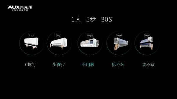 奥克斯新品云发布会:机芯可拆洗空调,缔造室内健康新环境