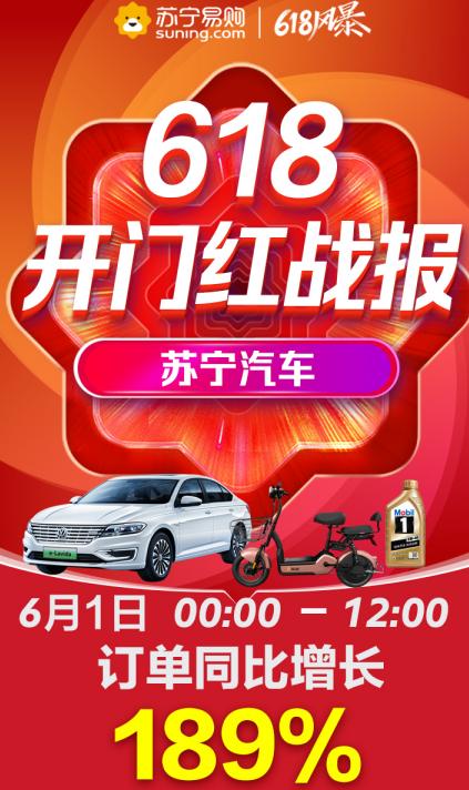 苏宁汽车618战报出炉:12小时订单同比增长189%