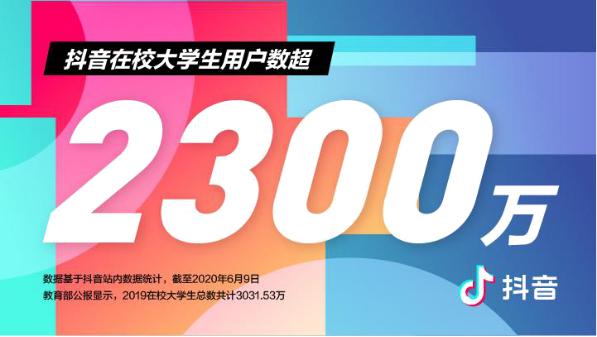 抖音云端毕业季鼓舞800万毕业生,2020继续出发!