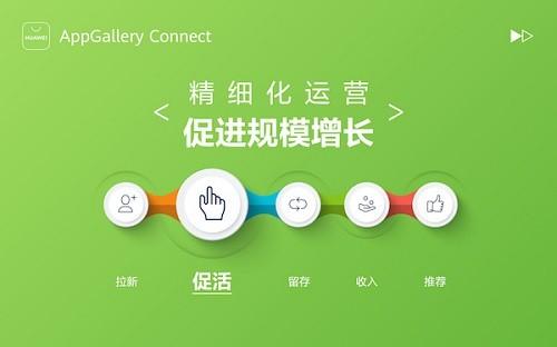 【干货分享】HUAWEI AppGallery Connect应用促活增长指南