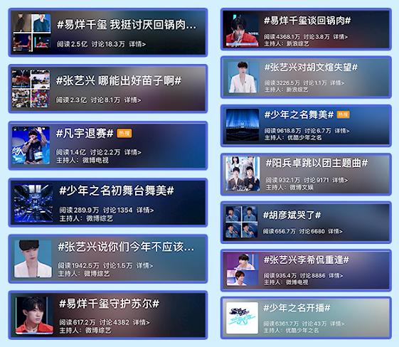 """《少年之名》热搜霸榜,一座""""蓝颜营销""""的宝藏?"""