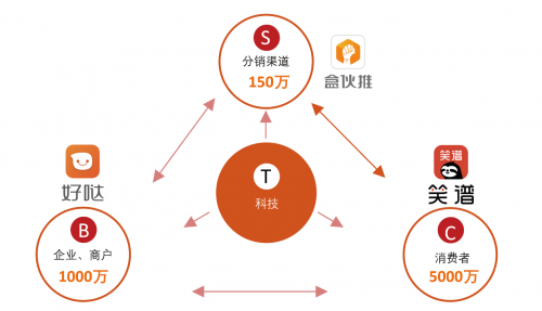 "CPEA 2020""金藤奖""优秀创新数字服务商,盒子科技荣耀登榜!"