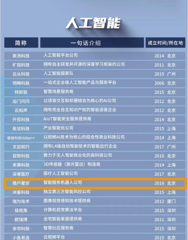 """猎豹移动旗下猎户星空智能服务机器人豹小秘让中国科技""""赋能""""到海外"""