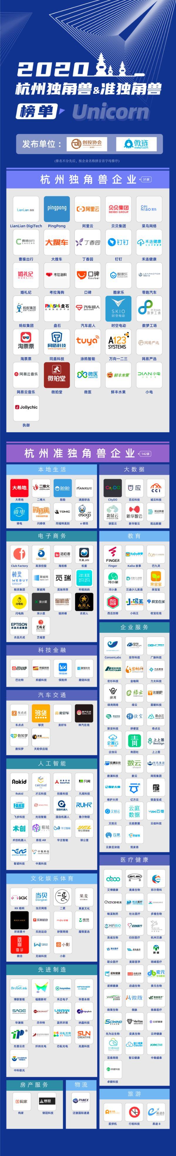 年糕妈妈入选2020杭州准独角兽企业榜单