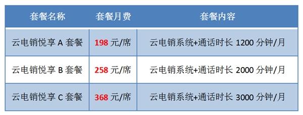 http://www.reviewcode.cn/bianchengyuyan/159524.html