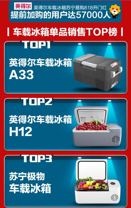 818苏宁汽车战报 英得尔车载冰箱同比增长306%
