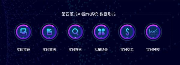 第四范式:借势PC霸主,推出企业级AI操作系统