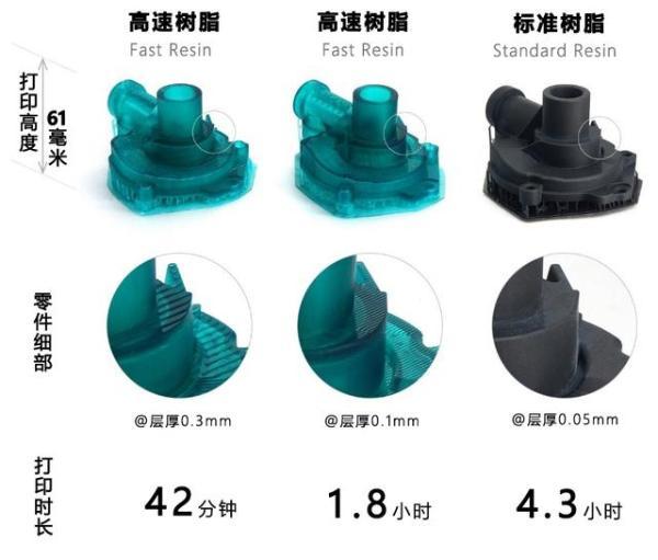 """3D打印""""黑科技""""来袭 柯尼卡美能达助力电子电器行业精密制造原型样件"""