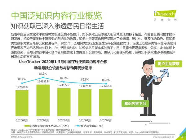 2020年中国在线知识问答行业研究报告
