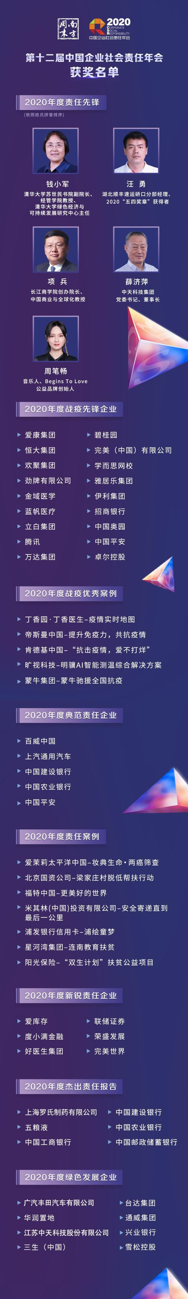 探寻疫情下的责任新风向 南方周末2020中国企业社会责任年会落幕