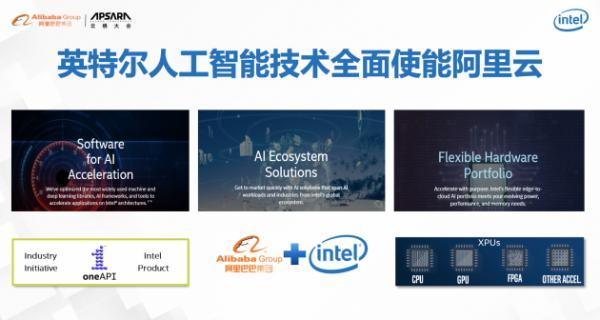 英特尔、阿里巴巴全方位深化技术创新 共同引领数智未来