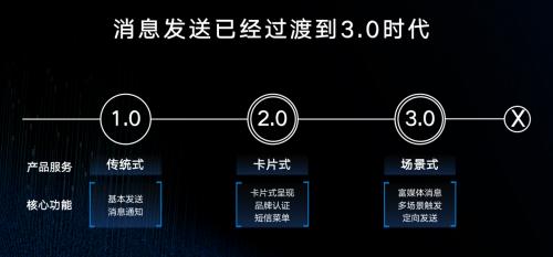 泰迪熊移动COO叶松中国数字智能生态大会谈智能消息破局新方向