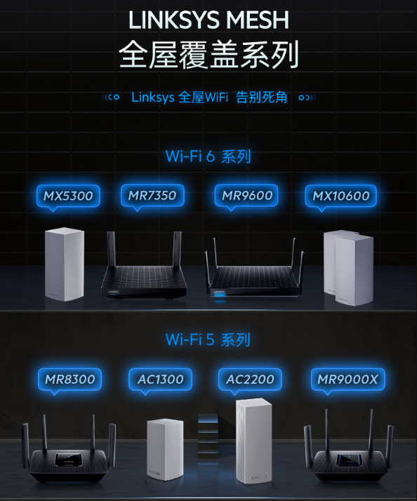 领势(LINKSYS)推出其性价比最高的WIFI 6 MESH路由器新品MR7350