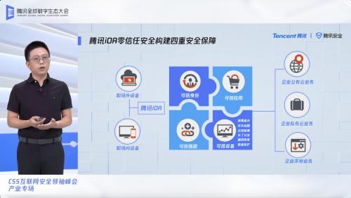 腾讯安全方斌:聚合零信任安全能力,重构云时代企业安全新生态