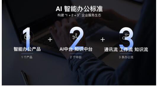 """业内首发AI智能办公标准,百度如流各项""""黑科技""""助力企业提效创新"""