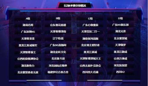 JJ斗地主冠军杯S2秋季赛今日开赛 四大种子战队强势登场