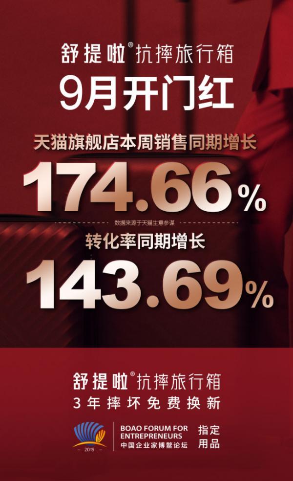 舒提啦抗摔旅行箱业绩强劲复苏,三季度销量恢复超预期!