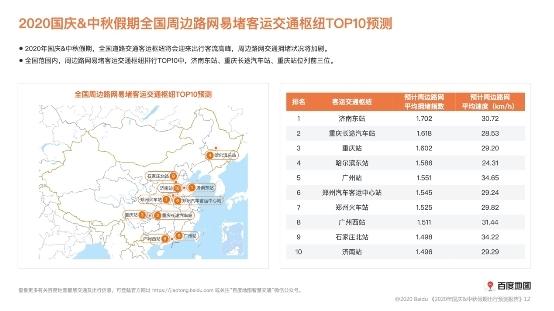 百度地图十一迁徙预测:热门迁入、迁出城市高度重合