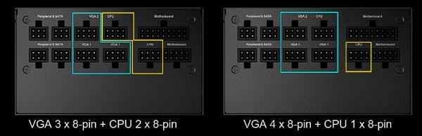 微星发布支持全新NVIDIA 30系列显卡的MPG GF电源