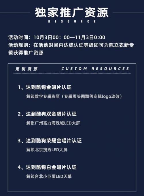 陈立农全新单曲《桃浦男孩》上线酷狗 献礼粉丝治愈爆棚