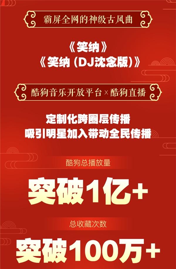 酷狗音乐开放平台现象级热曲《笑纳》连夺三榜TOP1
