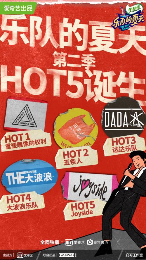 爱奇艺原创综艺《乐队的夏天2》收官 高燃热度再度引领乐队文化出圈