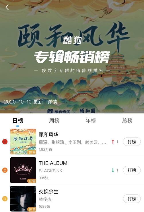 国风大碟《颐和风华》酷狗畅销14万首 获全网销量第一