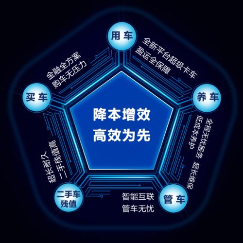 聚合新征程 创富中国行 欧航欧马可成卡友创富之路的最强助力