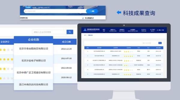 慧聪网推出双创企业信用认证,数字化赋能企业优商优品