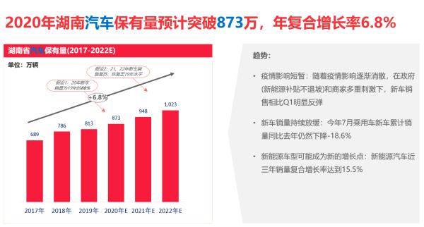 """""""互联网+""""平台成湖南养车新主流  途虎新模式再引千人体验"""