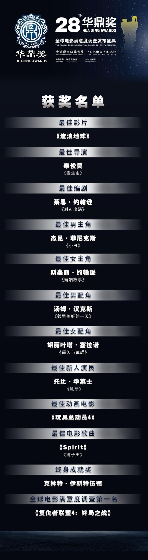 """《流浪地球》获华鼎奖全球最佳影片,""""小丑""""影帝,斯嘉丽·约翰逊影后"""