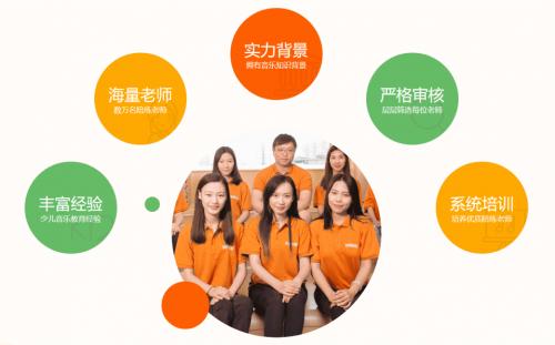 标准化培训体系,VIP陪练打造专业暖心教师队伍