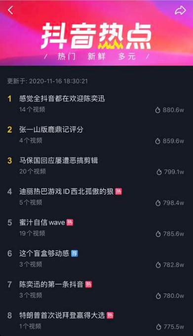 """陈奕迅开""""抖"""",抖音「明星全链」再造新样本"""