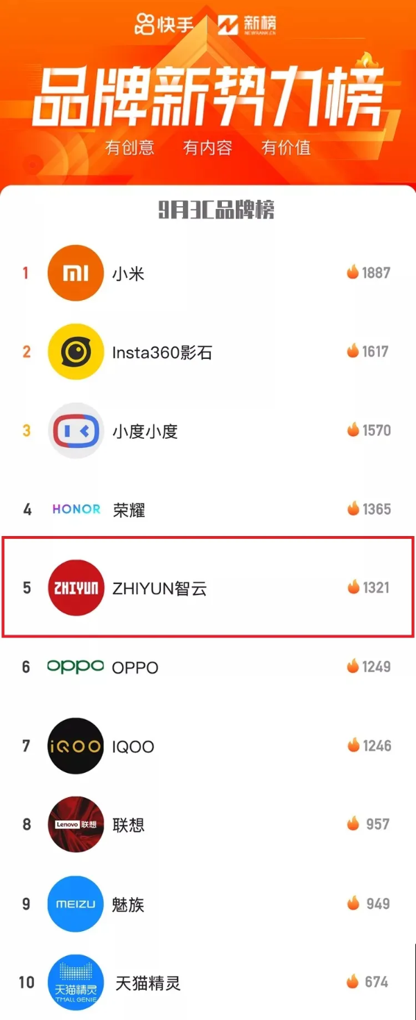 智云SMOOTH-X入选B站CHINA-Z 100百大产品榜
