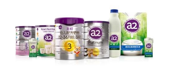 a2™牛奶公司:以科研与品质应对后疫情时代的机遇与挑战