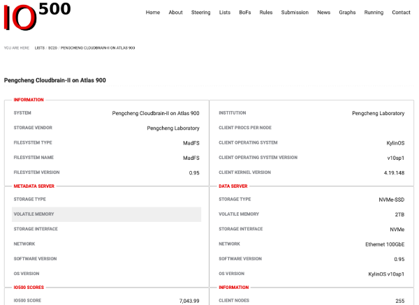 全球登顶!麒麟软件助力鹏城云脑折桂IO500!