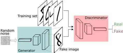 打破现实与幻想的次元壁,揭秘腾讯光影研究室的AI魔法