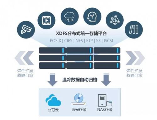 大道云行携新品参加2020通明湖信息技术应用创新论坛