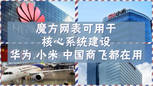 """魔方软件荣获""""2020数字中台年度领军企业"""""""