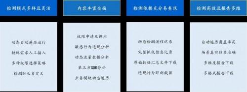 《App使用SDK安全指引》发布,通付盾SDK保护解决方案新升级