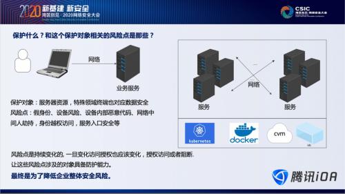 聚焦数字化办公,腾讯零信任iOA安全方案亮相大湾区2020网络安全大会
