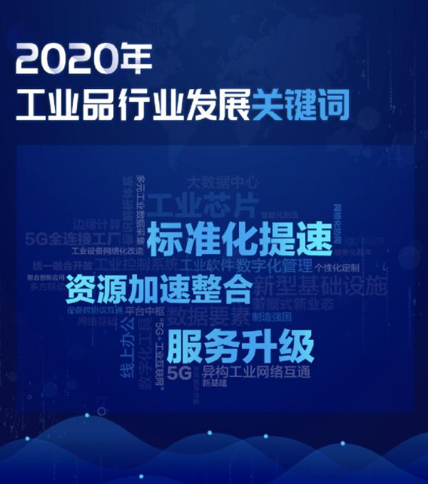 2020工业品行业观察:标准化提速、服务升级、资源加速整合