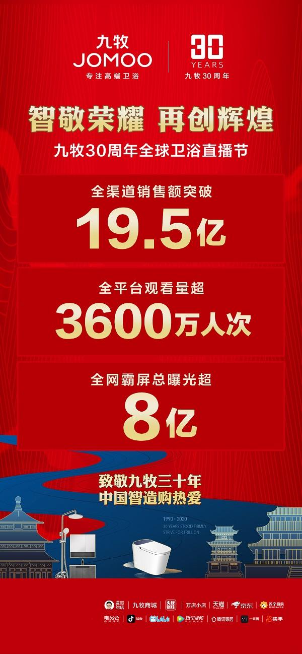 19.5亿!九牧30周年敬献史诗级全民狂欢盛宴
