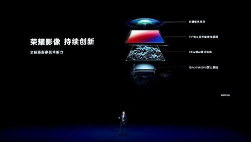 荣耀携荣耀V40再出发,成为对抗苹果的新品牌,在图像方面,荣耀继承了华为的GPU  Turbo、                                                                  <section><h5><a href=