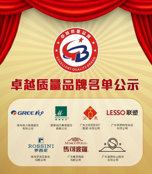 广东省优质品牌研究院发布首批优质品牌名单