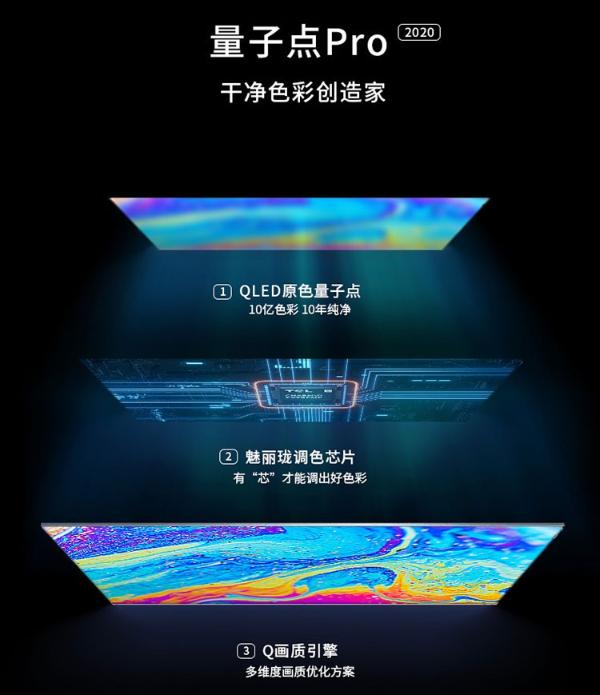 TCL C8至臻QLED TV极致音画打造超强视听体验!让您的春节不再冷清