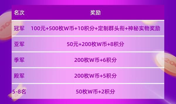 """WCAA2021精战决魂大师赛·S1赛季""在新的一年带你""牛""转乾坤"
